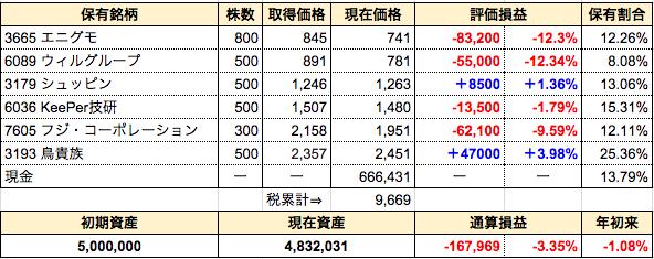 weekly2016-01-29 18.57.31