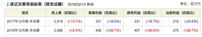 fujisan2018-02-16 15.18.55
