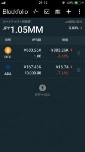 仮想通貨月間成績発表【第12回】最終回