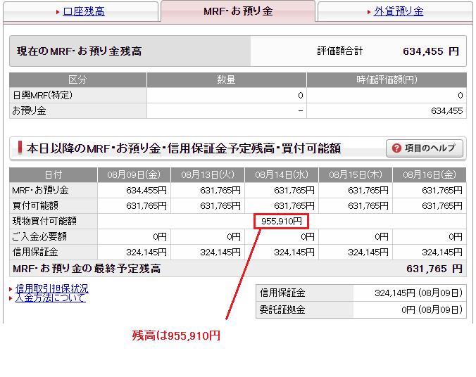週間成績発表【第10週】一撃2万円の損切りで資金管理ルール追加。監視銘柄を減らしました