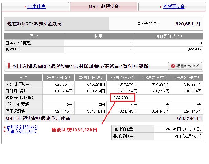 週間成績発表【第11週】今週も損切り2万円。損切りのことだけ考えることにしました