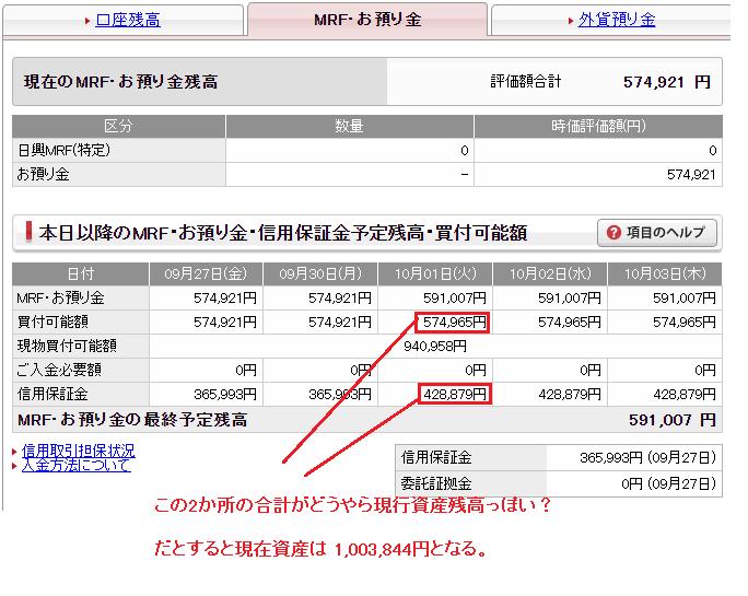 週間成績発表【第17週】コロプラ利確(利益率+116%)で100万円復帰。新たな利確ルールを考え中