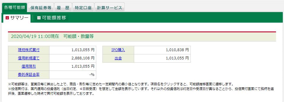 単トレ週報【第13週】打診売りを損切り