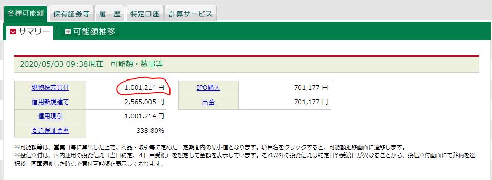 単トレ週報【第15週】クソポジSは損切りして再度打診売り
