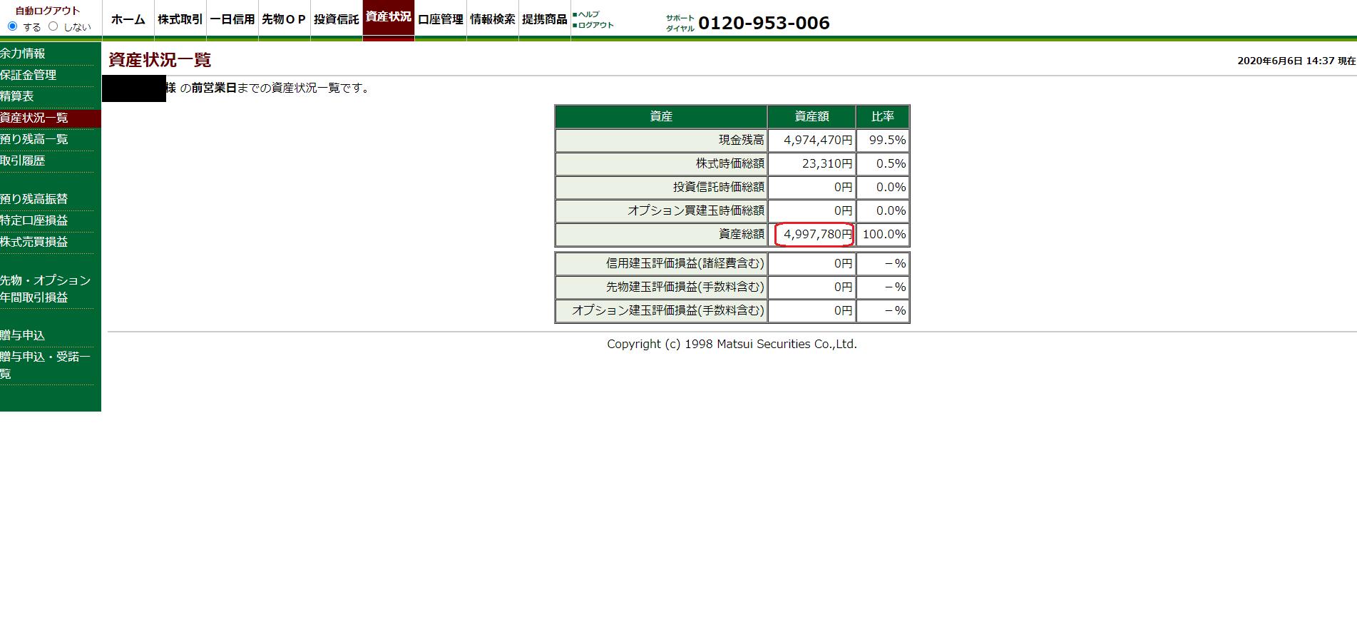 週間成績発表【第1週】500万円かける新プロジェクトは含み損からスタート