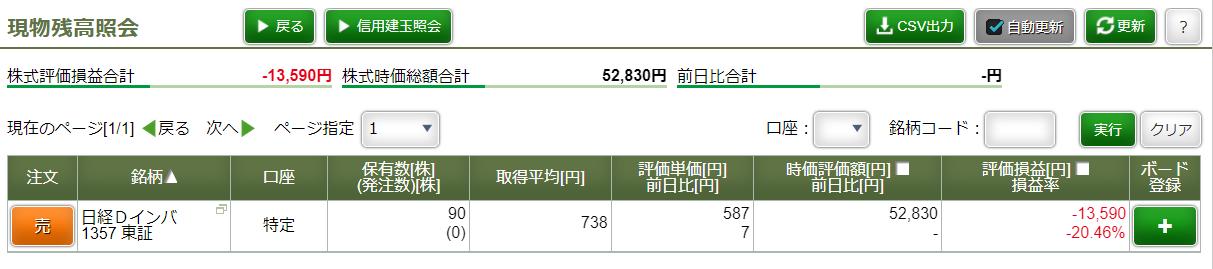 週間成績発表【第24週】日経平均25000円突破!暴落まだ?