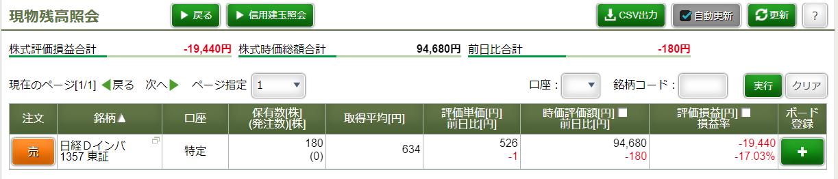 週間成績発表【第28,29,30週】ナンピン追加90株