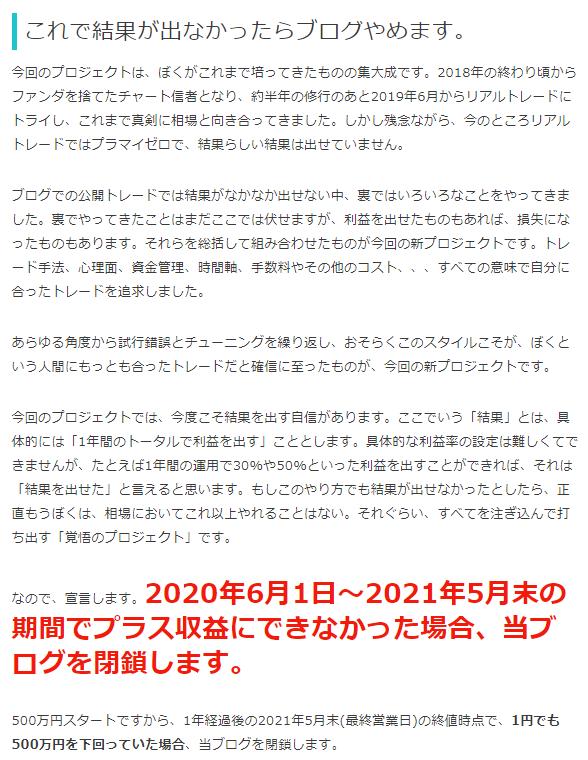 【最後の2か月】日経ダブルインバ全部損切りしました。5月末ブログ閉鎖の公約について
